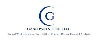 Gann Partnership, LLC